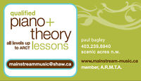 Private Piano Lessons and Group Theory