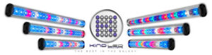 Offering The Best LED Grow Lights Available In Canada