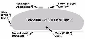 Clearance SALE!! 4000 Litre Water Tank Bladder Geebung Brisbane North East Preview
