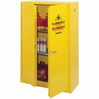 Flammable Cabinet 45 Gallon