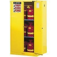 Flammable Safety Cabinets, Paint, Ink, Acids, Corrosives, Drums