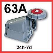 63A Steckdose