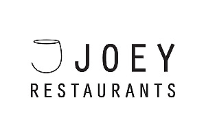 Joey Polo Park Day, And Night Kitchen Positions.