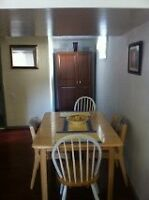 Totally Furnished 1 BR basement suite with study on S Side