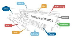 A1 Quality Affordable property maintenance