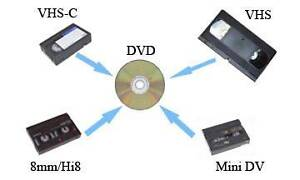 Tape to DVD/Hard Drive USB Services Kiama NSW Kiama Downs Kiama Area Preview