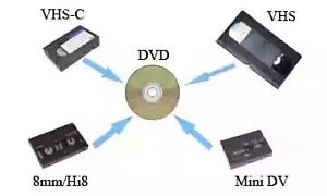 Transfer your VHS and 8mm cassette tapes to DVD!!