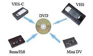 D8,HI8,8MM,MINI-DV,VHS-C,VHS,BETAMAX*NOW PAL-SECAM-NTSC TO DVD. Yellowknife Northwest Territories image 5