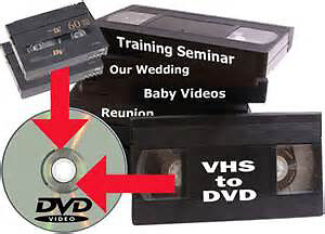 Convert VHS tapes or 8 mm cassette tapes to modern DVD