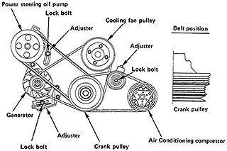 2006 honda pilot power steering diagram