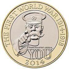 Karlenes Coins