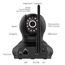 DBPOWER hd Wireless WiFi IP cctv Camera with 2 way voice Audio mic Night Vision, Motion Detection