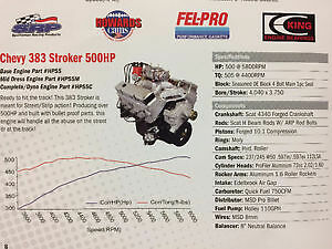 High Performance crate motors! Edmonton Edmonton Area image 2
