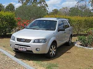 2007 Ford Territory Wagon Gympie Gympie Area Preview