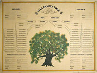 Free help with Family History