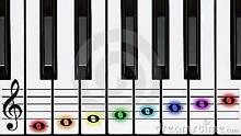 In-Home Piano or Guitar Lessons Before School! Effective & Fun! Hurstville Hurstville Area Preview