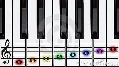 FREE 1 on 1 Piano or Guitar Class in Hurstville Hurstville Hurstville Area Preview
