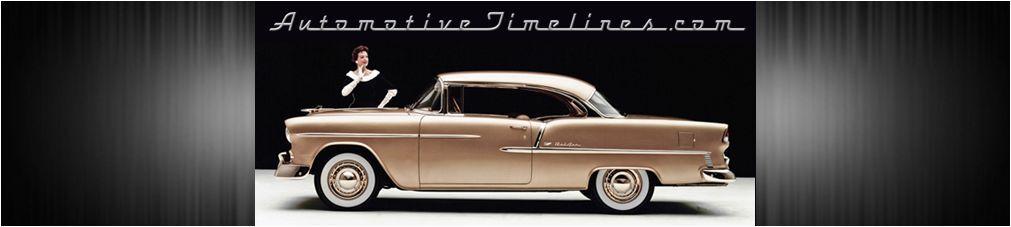 AutomotiveTimelines