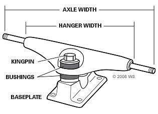 longboard truck template - choosing the right set of skateboard trucks ebay