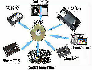 VHS to DVD/USB transfers & More!