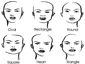 Find the shape of your face?