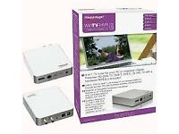Hauppauge WinTV-HVR-1975 USB 2.0 Tuner For watching-Recording TV on PC/ Notebook