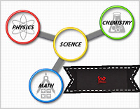 Maths & Science Tutor (Sec III - V)