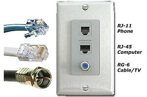 Wiring services: Data, Voice & TV cable installation + repair.
