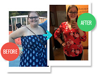 - Lose Weight FAST With The 2 Week Diet -