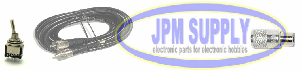 JPM Supply and Surplus