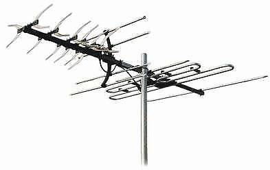 DIGITAL TV ANTENNA  WALL MOUNT DATA &  PHONE POINTS INSTALLATION