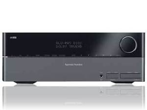 Harman-Kardon-AVR-3600-Z-7-1-Channel-A-V-receiver-with-HDMI-Repeater