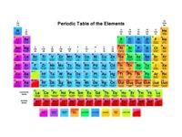 Chemistry Tutor Available