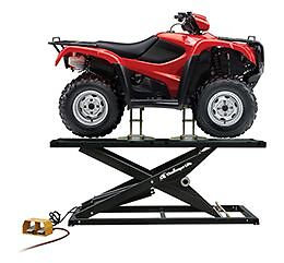 GET YOUR ATV/STDE BY SIDE MAINTENANCE PACKAGE NOW!