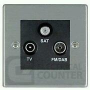 TV SAT Socket