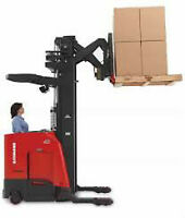 FORKLIFT TRAINING AND CERTIFICATION (LICENCE)