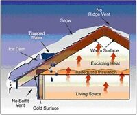 snow removal *roof*