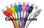 Cables City