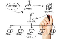 Network Trainer/ Consultant available from 1-7 pm Mon to Friday