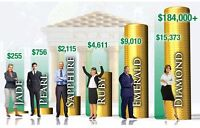 Interested in making money from home