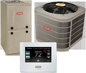 HEATING SERVICE 24 HRS 2894009033 Cambridge Kitchener Area image 1