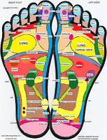 Massage de pieds avec huiles essentielles Caraquet