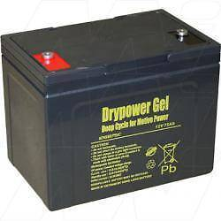 Batteries for all Vehicles including Cars, Trucks & Gophers Osborne Park Stirling Area Preview