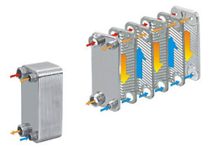 Flat Plate Heat Exchangers, Wood Boiler, Industrial Whole Sale