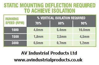 AV Industrial Products Ltd  0116 2461 261