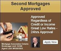 Private & Second Mortgage in Kingston - No Credit/Income Needed