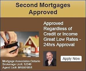 Private Mortgage From Private Lender - FAST & EASY