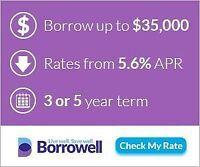 Need Money ? Get a Loan for up to $35,000 for as low as 5.9%