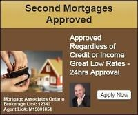 Private & Second Mortgage - No creidt/Income Required