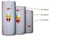 Hot water tank installations cheapest rate in HRM! Plumber hire!